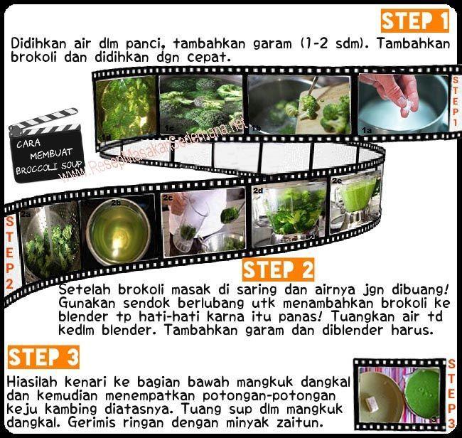 Resep sup - Broccoli soup  Video Cara Masak : http://www.youtube.com/watch?v=2KR44a_5v_A  NB : website (http://ResepMasakanSederhana.net/) kami dalam proses pembuatan  #resep#masakan#sederhana#unik#unique#enak#recipes#food#brokoli#pepper#salt#Kenari#oliveoil#cheese#soup#sup