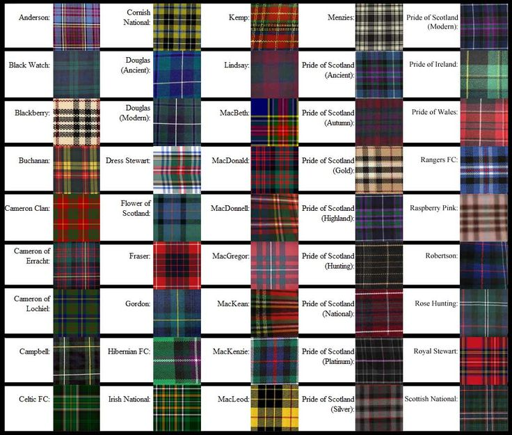 Scottish Tartans; my family is part of the Campbell Clan - I'd love to be able to find a tie/bowtie with this plaid for wearing!