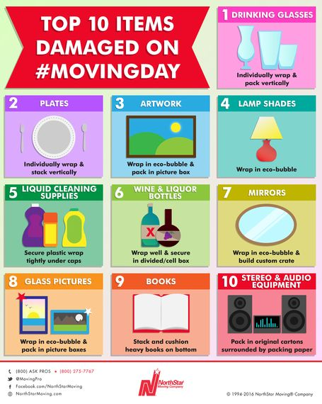how to pack miscellaneous items when moving