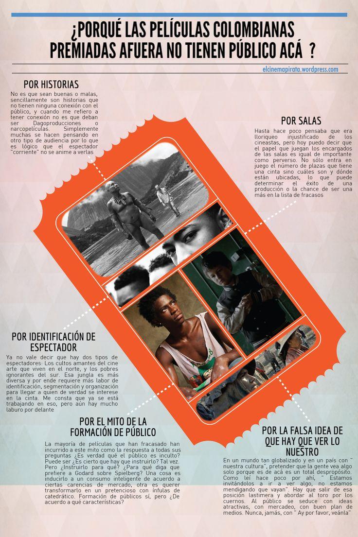 Taquilla y cine colombiano.  Cine latinoamericano
