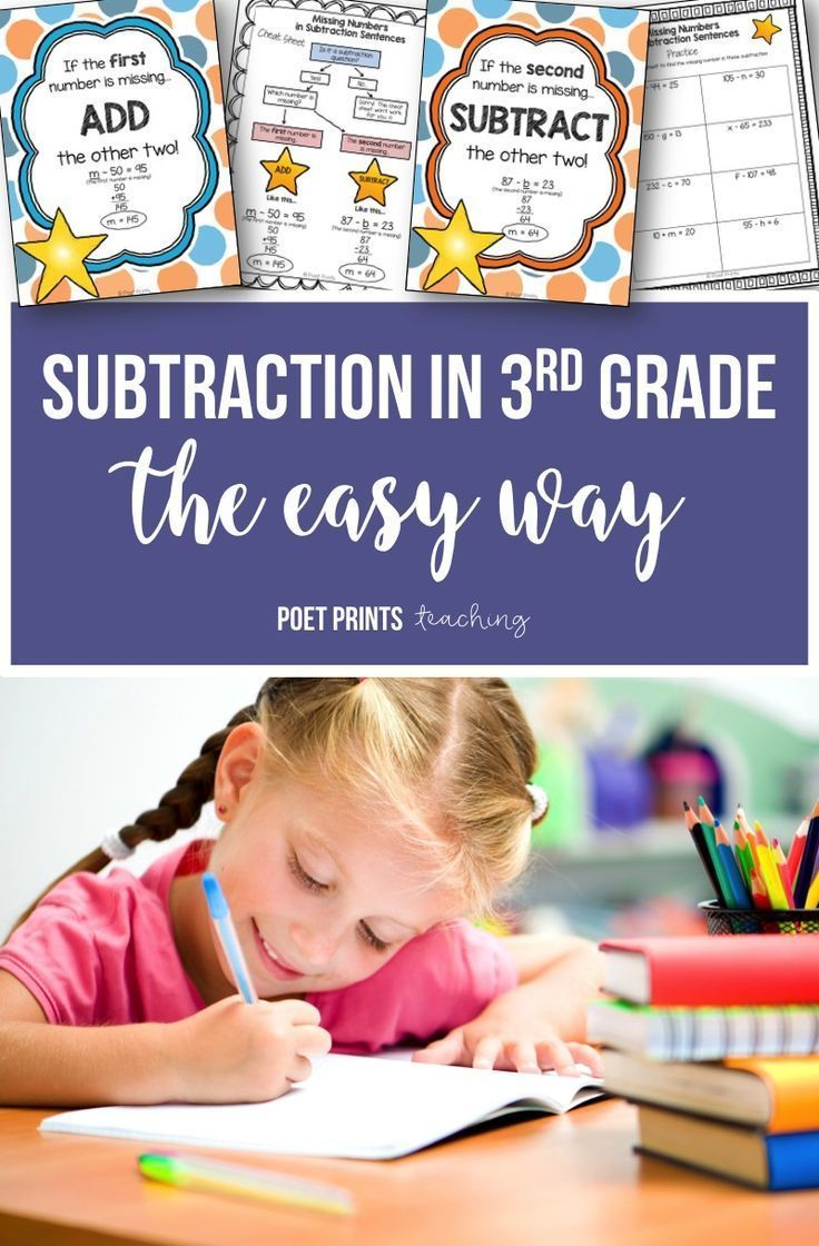 Teaching subtraction in third grade can be surprisingly tricky, especially when there is missing numbers and (gasp!) algebra.  This trick has helped my students to become confident 'subtracters' in all situations.
