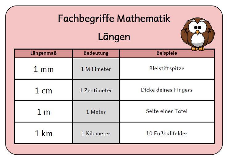Wahnsinnsklasse: Mathe Merkplakate