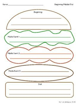 blt essay sandwich graphic organizer Mrs frisby and the rats of nimh  graphic organizers  the often-ordered blt sandwich is a simple concoction.