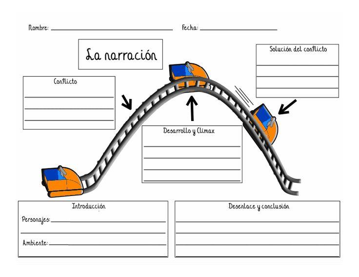 organizador-estructura-de-la-narracion.pdf - Google Drive