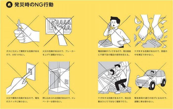 香港沒有地震,也許大家對災害沒什麼危機意識。不過,如果你會來日本旅遊、工作、留學,請你花少許時間看「東京防災」。  「東京防災」是由東京都總務局總合防災部所寫的防災手冊...