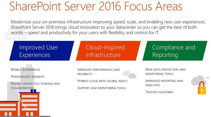 SharePoint Server 2016 update