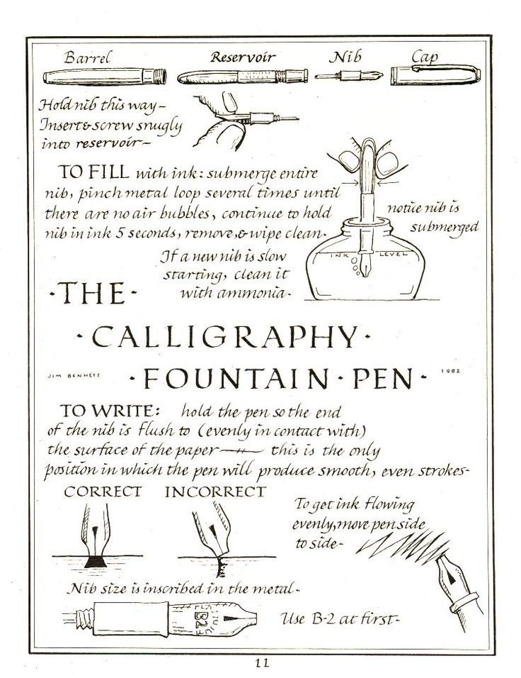 Best 25 Calligraphy Fountain Pens Ideas On Pinterest
