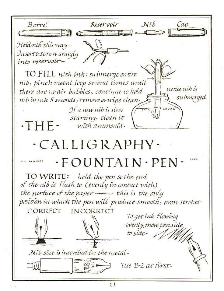 The calligraphy fountain pen