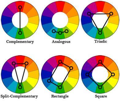 Como combinar as cores