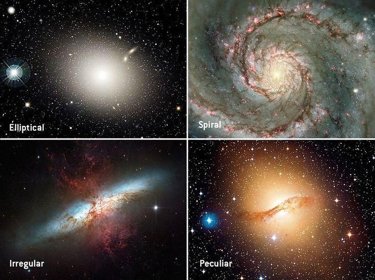 types of astronomy - photo #11
