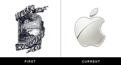 #Apple Inc. Logo Then and Now