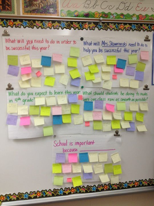 vijf vragen start van het schooljaar
