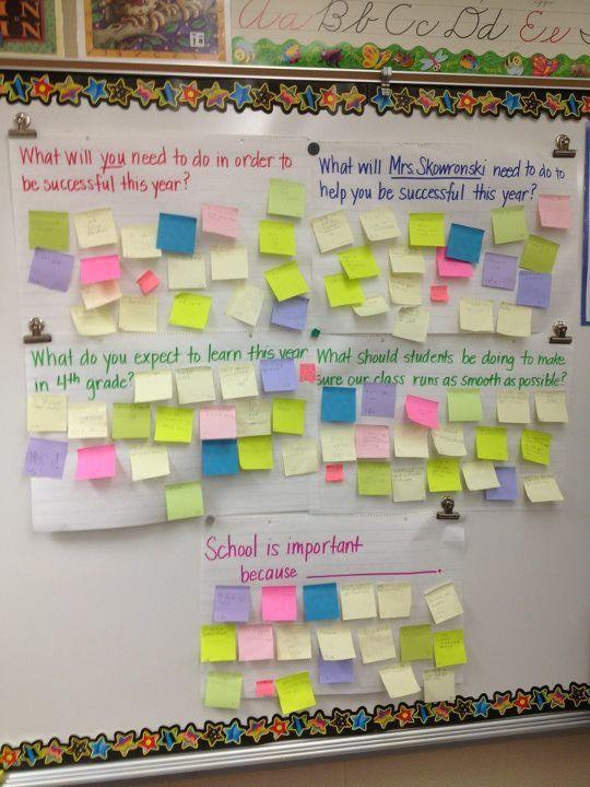 Startvragen voor het schooljaar Met deze vijf vragen zou je het schooljaar…