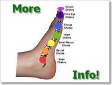 Foot Zone Therapy - More info