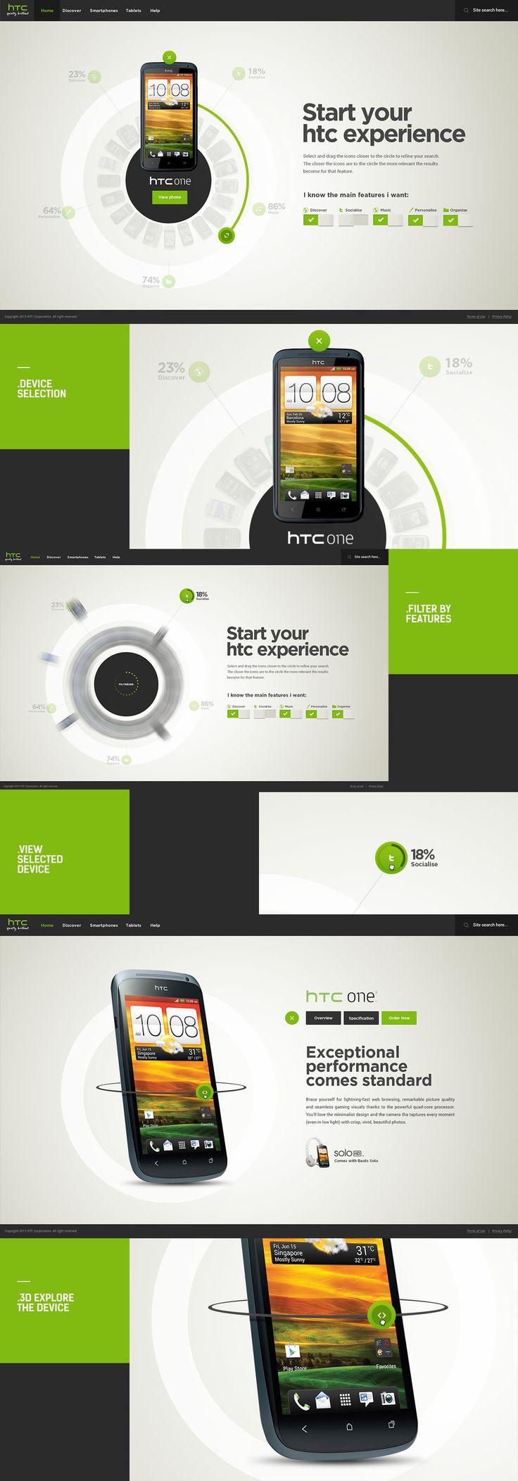 Cool Web Design on the Internet, HTC. #webdesign #webdevelopment #website @ http://www.pinterest.com/alfredchong/web-design/