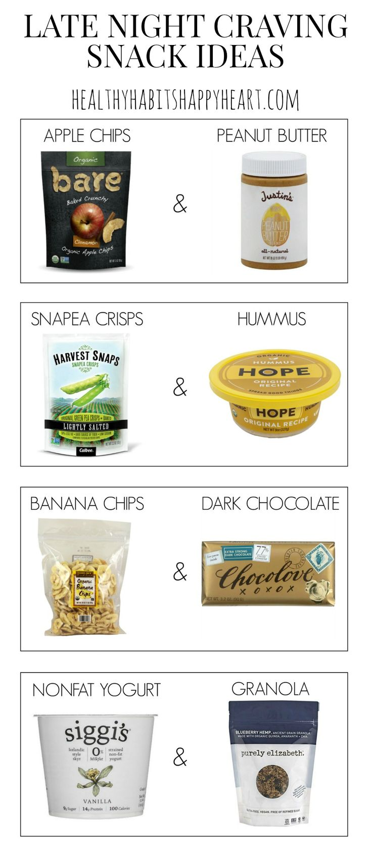 Late night craving snack ideas! Perfect for when you want ice cream but need something healthier! HA!