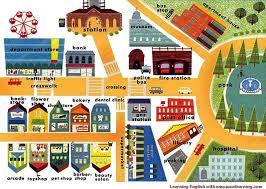 Výsledok vyhľadávania obrázkov pre dopyt esl prepositions of place town