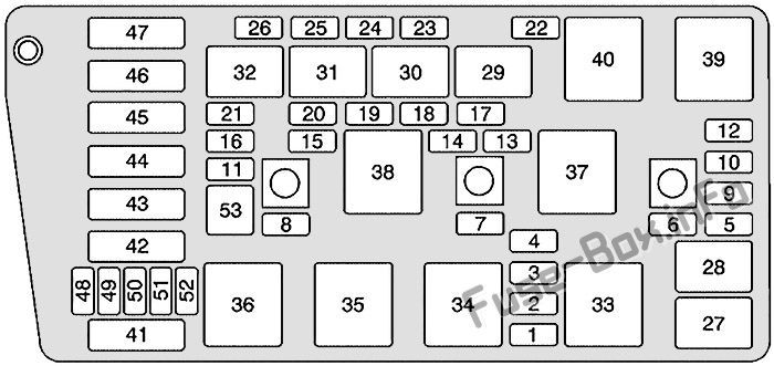 Under-hood fuse box diagram: Buick LeSabre (2000, 2001, 2002, 2003 ... Fuse Box 2002 Buick Lesabre Pinterest