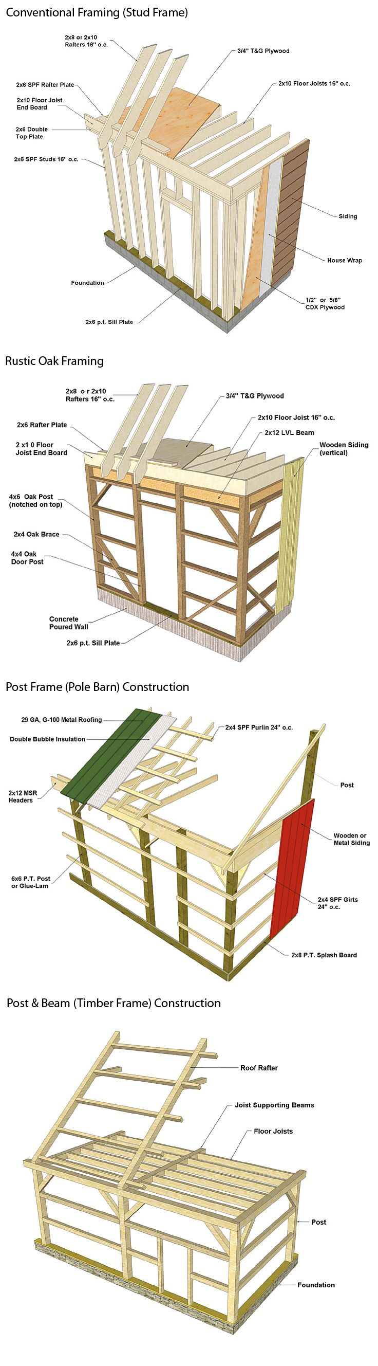 211 best Shed Ideas (tools, woodworking, storage) images on ...