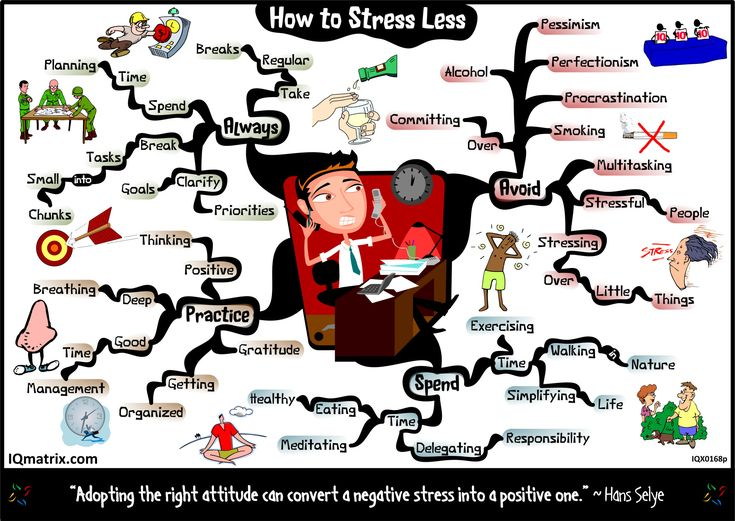 procrastination stress and mind The homesource tools, advice, and 9 realistic ways to curb procrastination, stress less and get knowing in the back of your mind that you still have to.