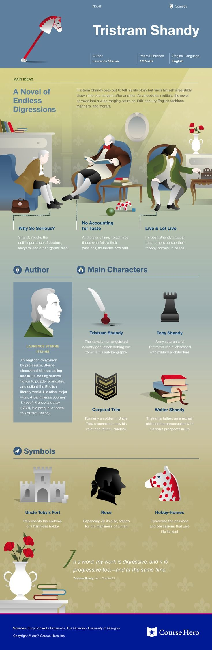 This @CourseHero infographic on Tristram Shandy is both visually stunning and informative!