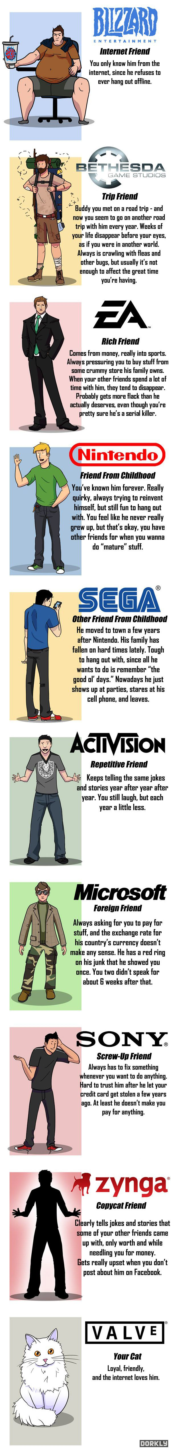 Gamer friends...Nailed it with Valve - love thsi beyond words