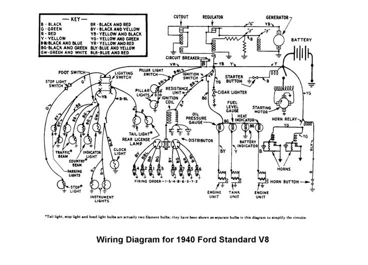 1935 Ford Wiring Schematic For Horn : 35 Wiring Diagram