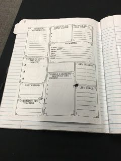 Simply Secondary: Interactive Notebooks: The Personal Section