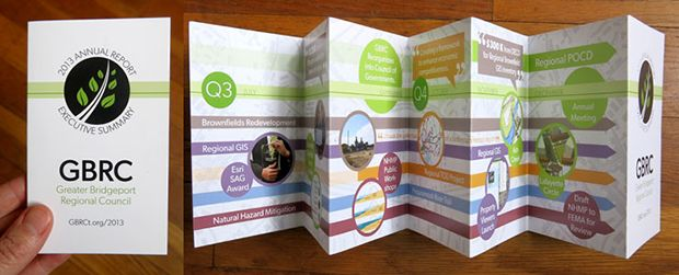 2013 Annual Report - Fold-out Timeline