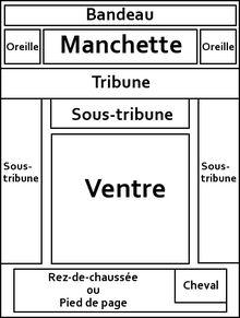 Une (journalisme) — Wikipédia