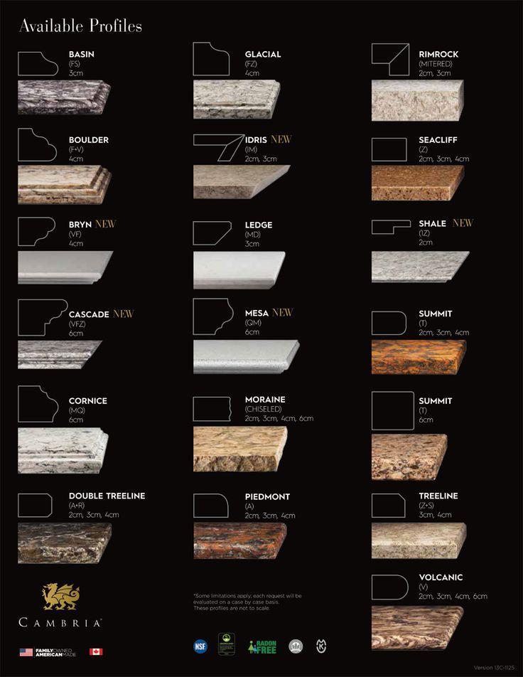 Cambria Edge Profiles