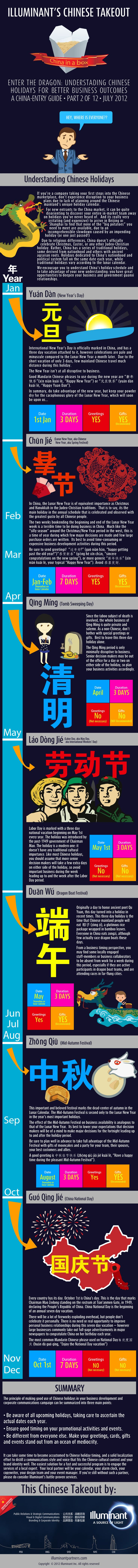 Illuminant's Chinese Takeout, part 2. Enter the Dragon: Understanding Chinese Holidays for Better Business Outcomes (infographic)
