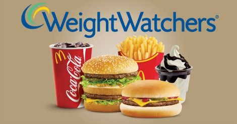 McDonald's Menu with Weight Watchers SmartPoints – WW Recipes & Tips.