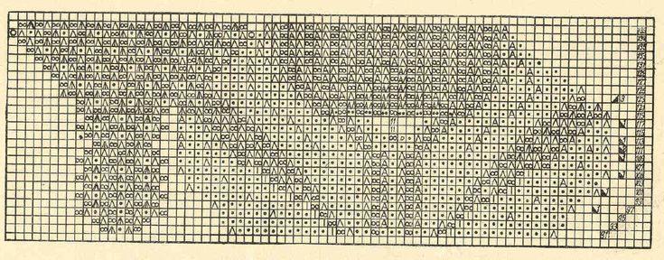 Скатерть 7 - схема (продолжение). Э.Критеску 'Художественное вязание спицами'