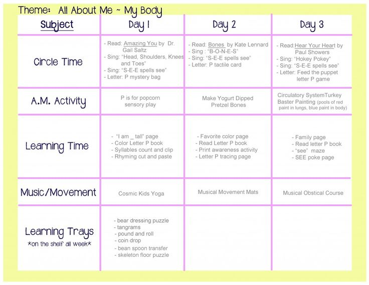 """Classroom Ideas For Toddlers ~ """"my body lesson plan classroom stuff for november"""