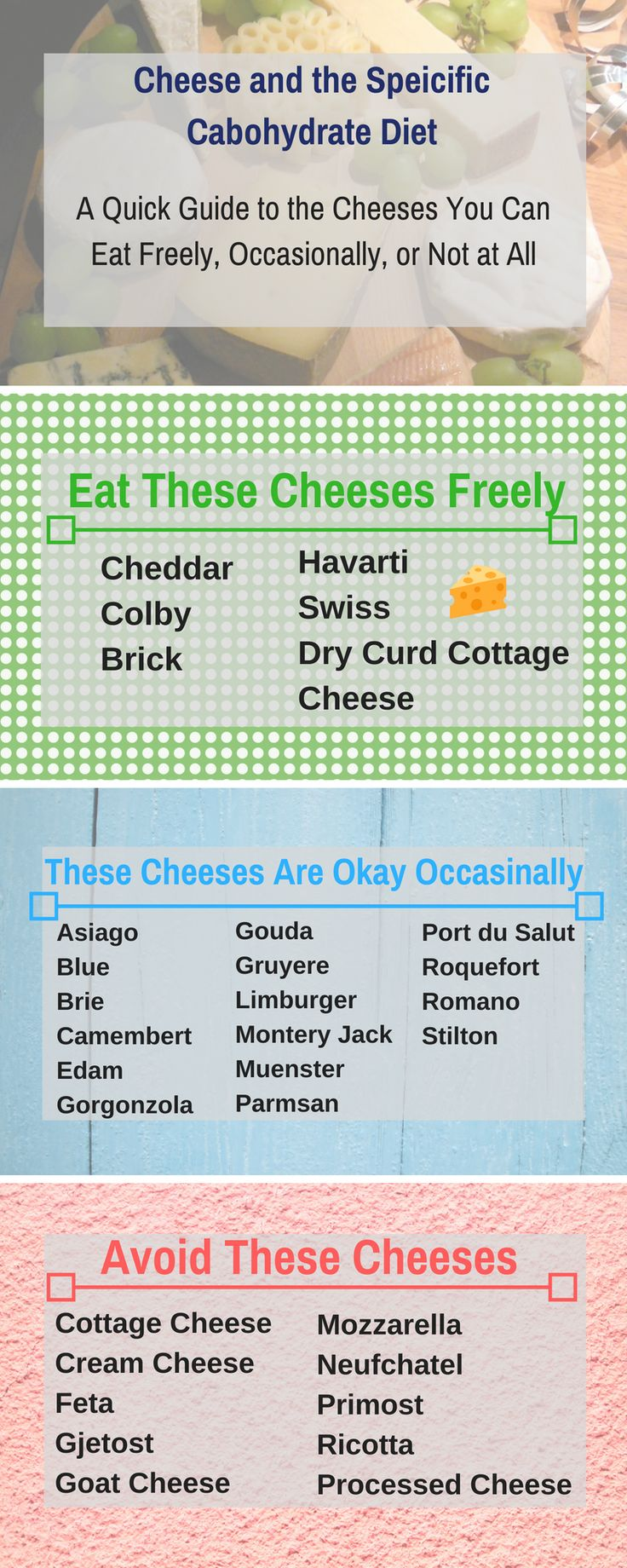 Cheese and the SCD Diet Infographic