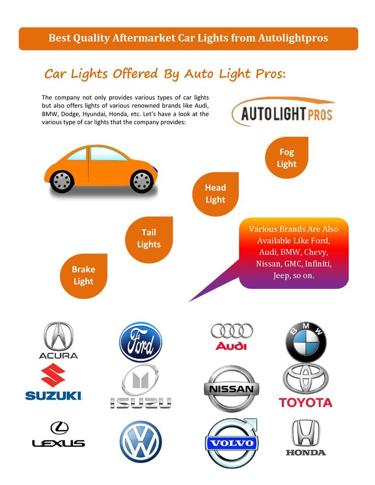 Auto Light Pros Offers a variety of Auto Lights  Function and style is what matters in case of aftermarket auto light customization; this is what Auto Light Pros believe, and that is why they manufacture car lights that are stylish and also function excellently. For more visit http://www.autolightpros.com/