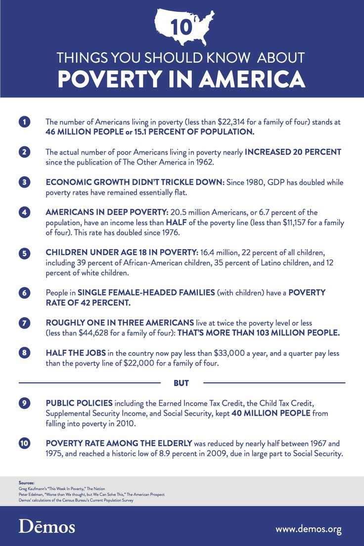 This excellent new infographic from Demos combines information drawn from the organization's own work, This Week in Poverty, and a recent American Prospect article written by Georgetown University Law Professor Peter Edelman.