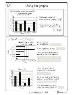 Reading bar graphs #2 - Worksheets & Activities   GreatSchools