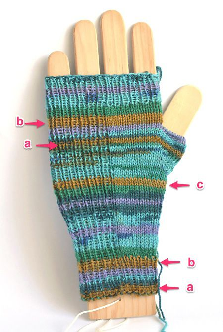 matching the yarn colour pattern