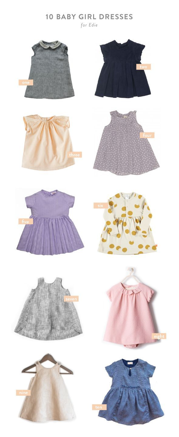 I've struggled with finding simple baby dresses in classic patterns and natural fabrics for Edie. I was really excited for girls clothes but then once I started really paying attention to what was ...