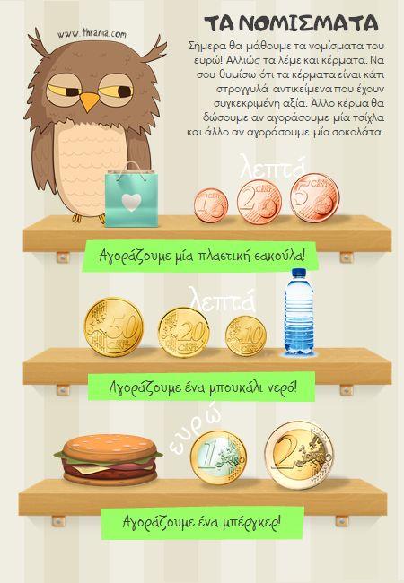 Αφίσα Μαθηματικών! Διάφορα: ''Μαθαίνω τα νομίσματα''