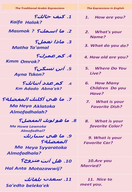 vocabulary words english to arabic pdf