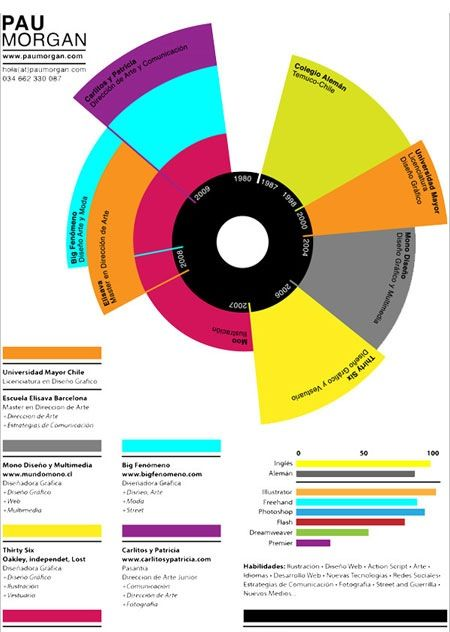 cv: Curriculumvita, Curriculum To Life, Paumorgan, Creative Cvs, Graphics Design, Pau Morgan, Creative Resume, Resume Design, Infographic Resume