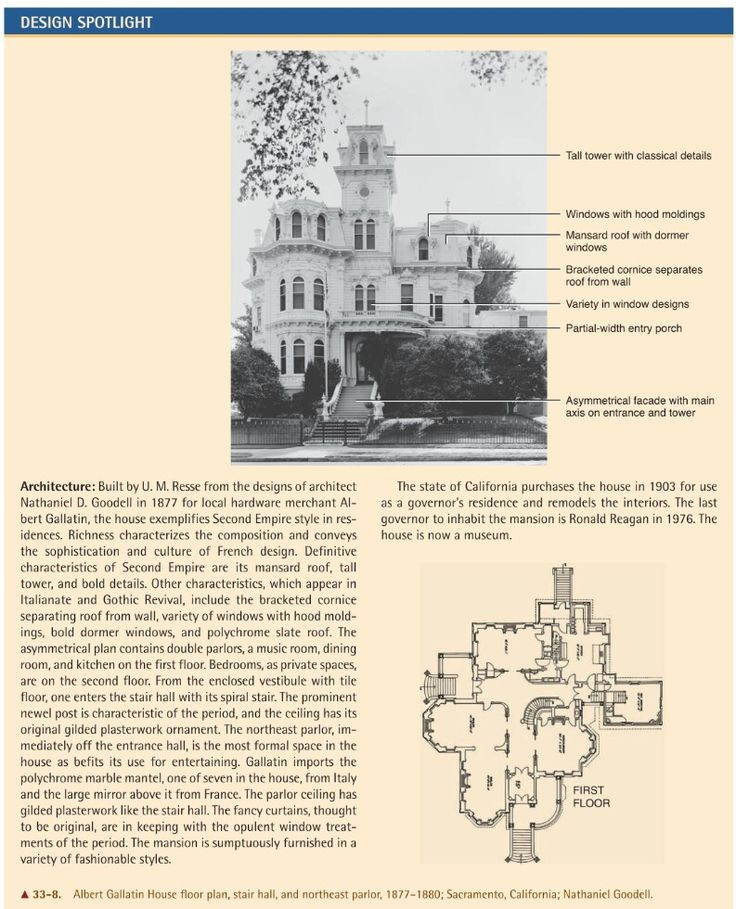 Architecture And Interior Design An Integrated History To The