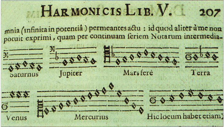 "Johannes Kepler's proposal that the ellipticities of the planet orbits were determined by tunes they hummed as they went around them -- the ""music of the spheres."" You know, thus proving Hum Jobs are music of the celestial spheres :)))"