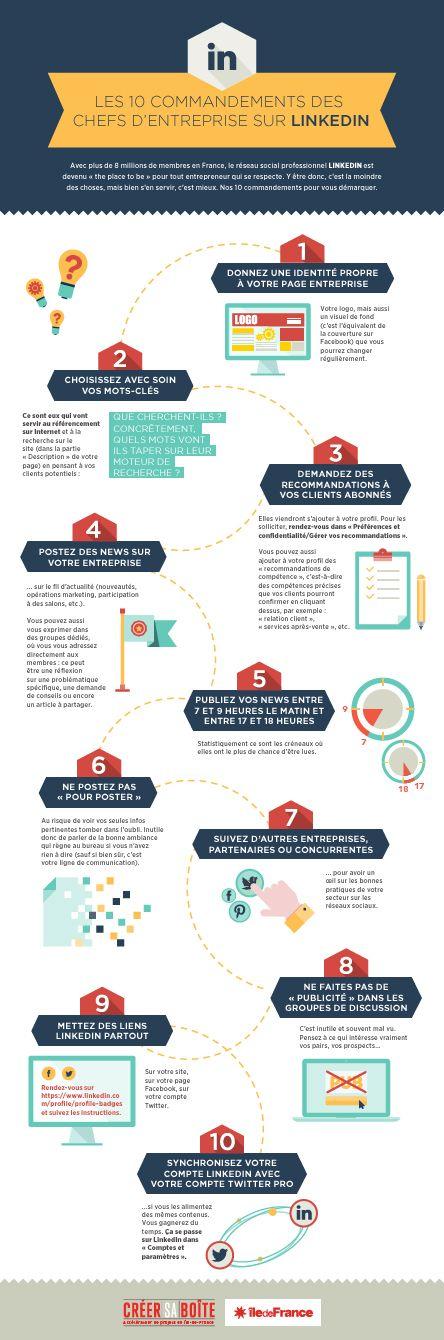 Les 10 commandements des chefs d'entreprise sur LinkedIn | Créer sa boîte