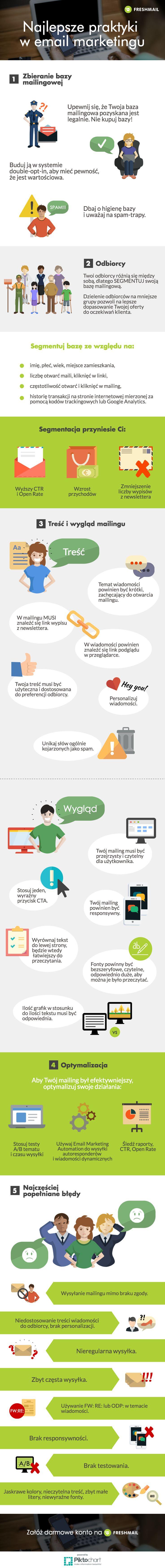 FreshMail - Najlepsze Praktyki w Email Marketingu - Infografika