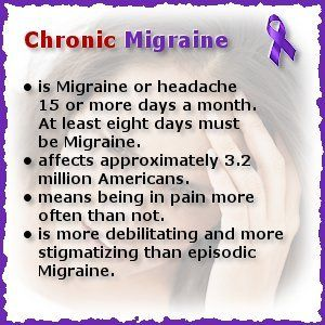 Chronic Migraine - Essential Information - Essential information about what Chronic Migraine is, it's impact, treatment, and more.