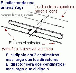 armar antenas de TV.,antenas caseras,planos de antenas,circuitos,diagramas,armar antena yagui,TDA,TDT,TV.digital